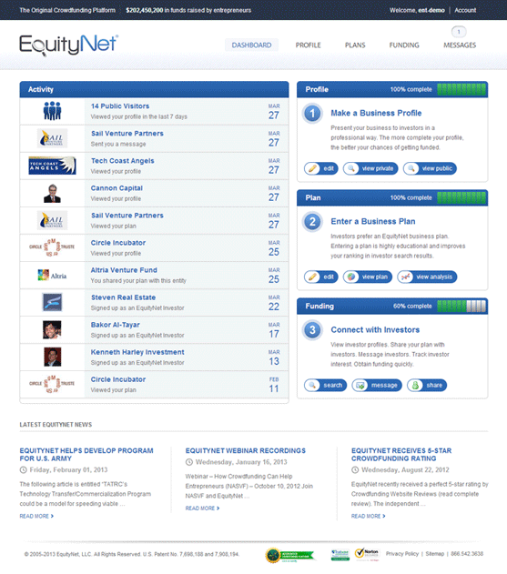 EquityNet Dashboard