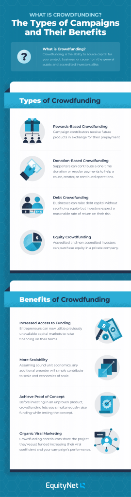 guide to crowdfunding