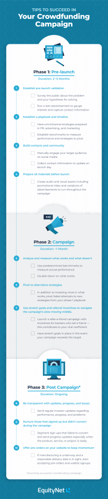 checklist for successful crowdfunding campaign