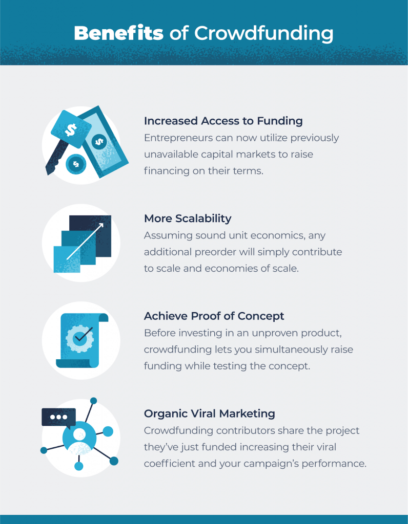 four benefits of crowdfunding from increased access to funding to scalability and more