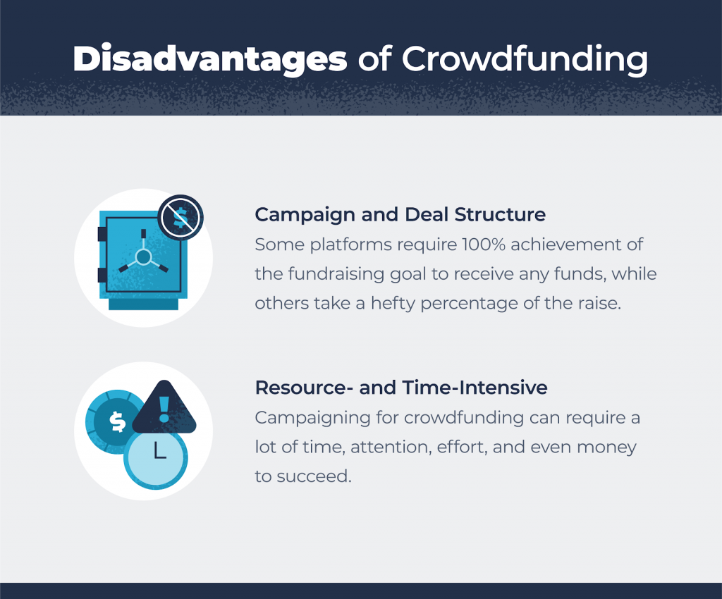 two disadvantages of crowdfunding for campaign control and resource consumption