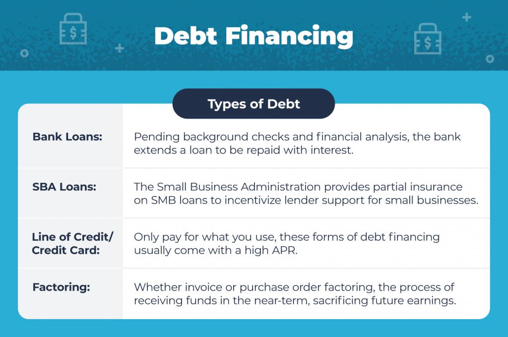 types of debt financing options