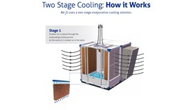 Air2O Cooling Image 1